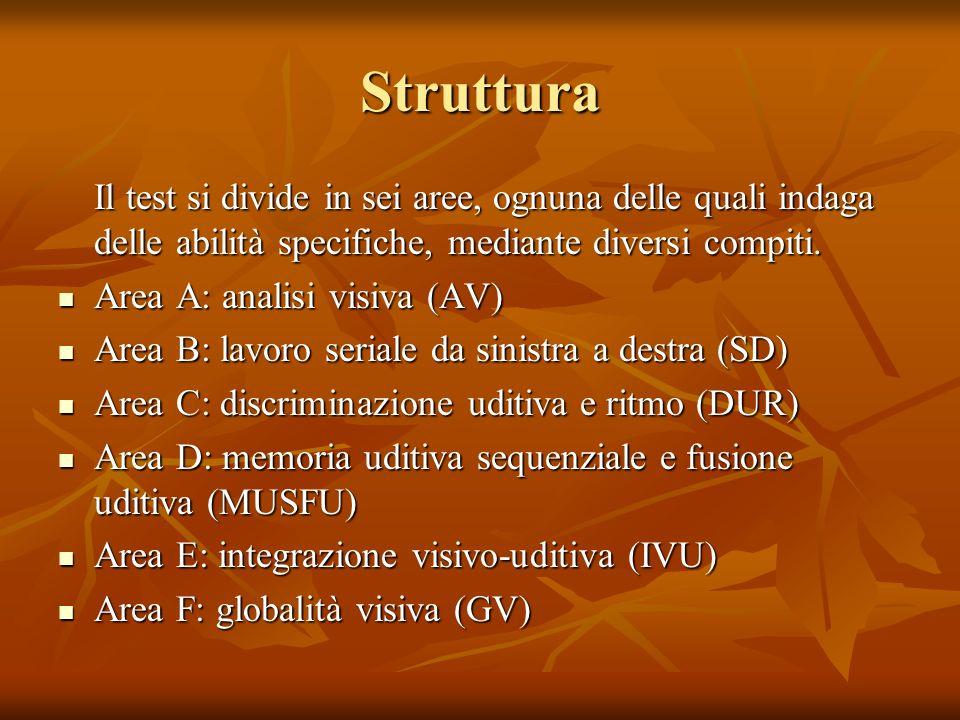 Struttura Il test si divide in sei aree, ognuna delle quali indaga delle abilità specifiche, mediante diversi compiti. Area A: analisi visiva (AV) Are