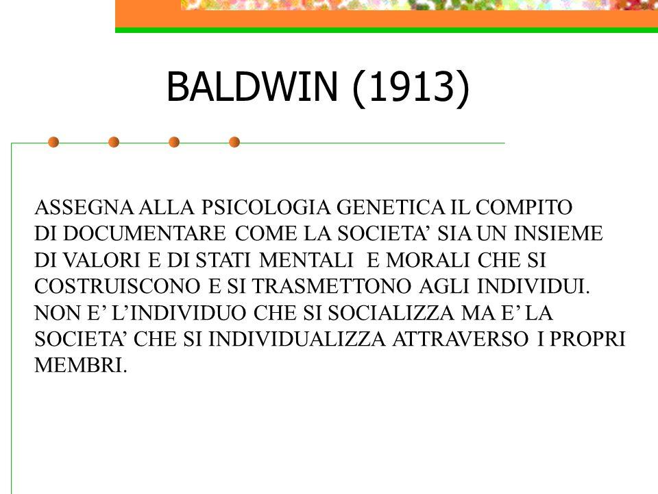 BALDWIN (1913) ASSEGNA ALLA PSICOLOGIA GENETICA IL COMPITO DI DOCUMENTARE COME LA SOCIETA SIA UN INSIEME DI VALORI E DI STATI MENTALI E MORALI CHE SI COSTRUISCONO E SI TRASMETTONO AGLI INDIVIDUI.