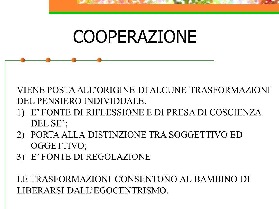COOPERAZIONE VIENE POSTA ALLORIGINE DI ALCUNE TRASFORMAZIONI DEL PENSIERO INDIVIDUALE.