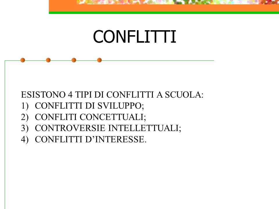 CONFLITTI ESISTONO 4 TIPI DI CONFLITTI A SCUOLA: 1)CONFLITTI DI SVILUPPO; 2)CONFLITI CONCETTUALI; 3)CONTROVERSIE INTELLETTUALI; 4)CONFLITTI DINTERESSE.
