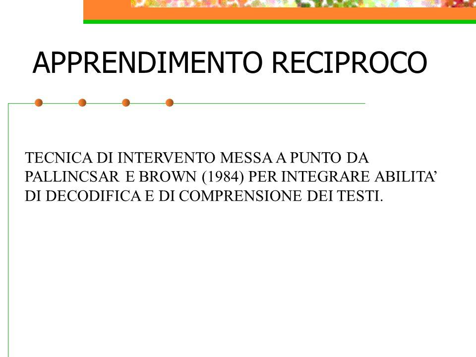 APPRENDIMENTO RECIPROCO TECNICA DI INTERVENTO MESSA A PUNTO DA PALLINCSAR E BROWN (1984) PER INTEGRARE ABILITA DI DECODIFICA E DI COMPRENSIONE DEI TESTI.