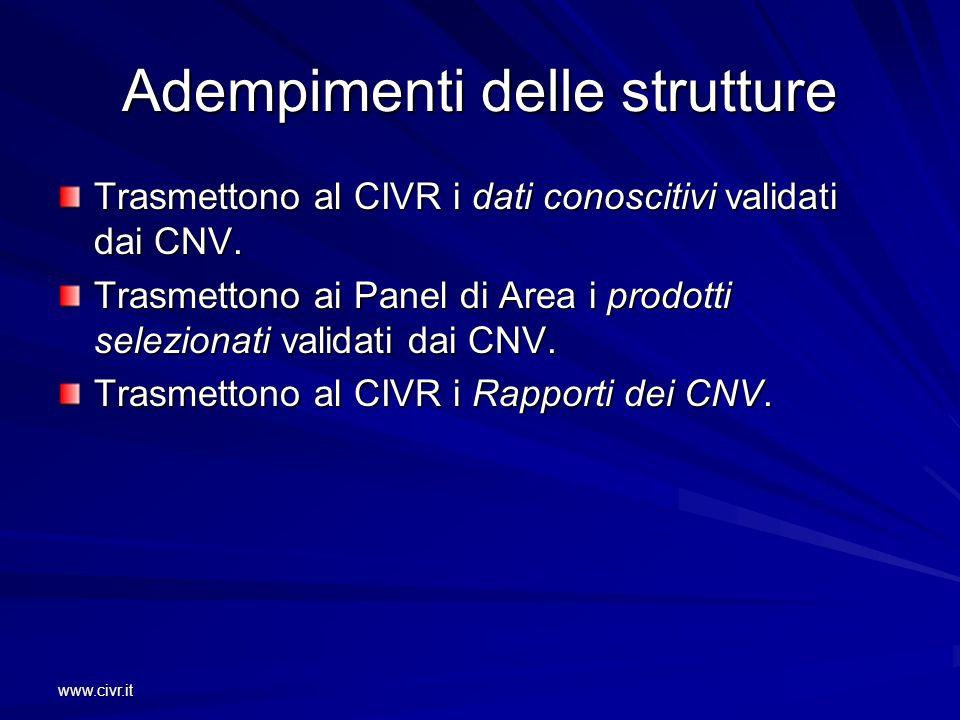 www.civr.it Adempimenti delle strutture Trasmettono al CIVR i dati conoscitivi validati dai CNV. Trasmettono ai Panel di Area i prodotti selezionati v