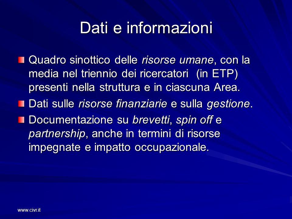 www.civr.it Dati e informazioni Quadro sinottico delle risorse umane, con la media nel triennio dei ricercatori (in ETP) presenti nella struttura e in