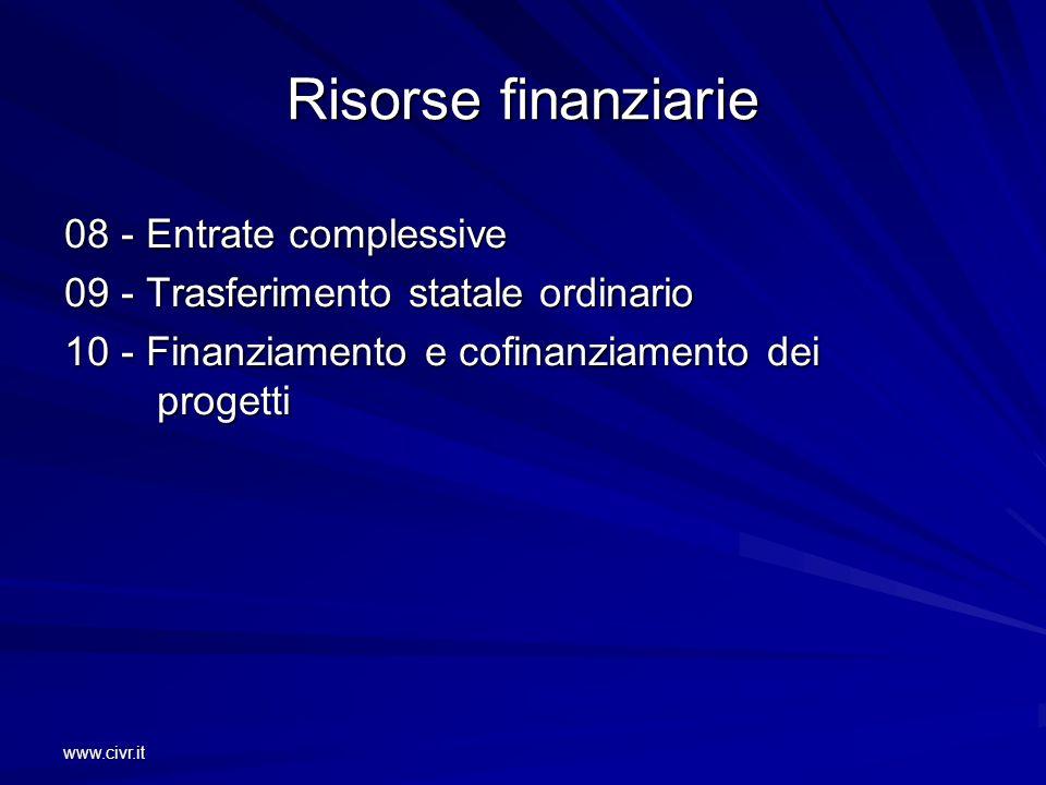 www.civr.it Risorse finanziarie 08 - Entrate complessive 09 - Trasferimento statale ordinario 10 - Finanziamento e cofinanziamento dei progetti
