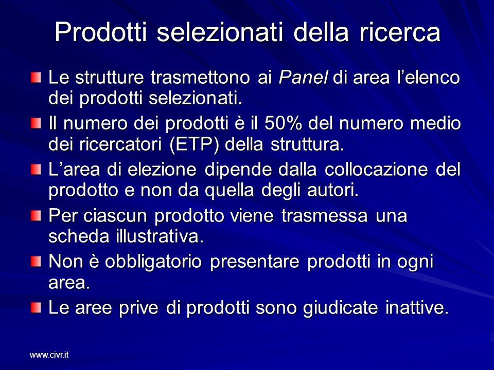 www.civr.it Prodotti selezionati della ricerca Le strutture trasmettono ai Panel di area lelenco dei prodotti selezionati. Il numero dei prodotti è il