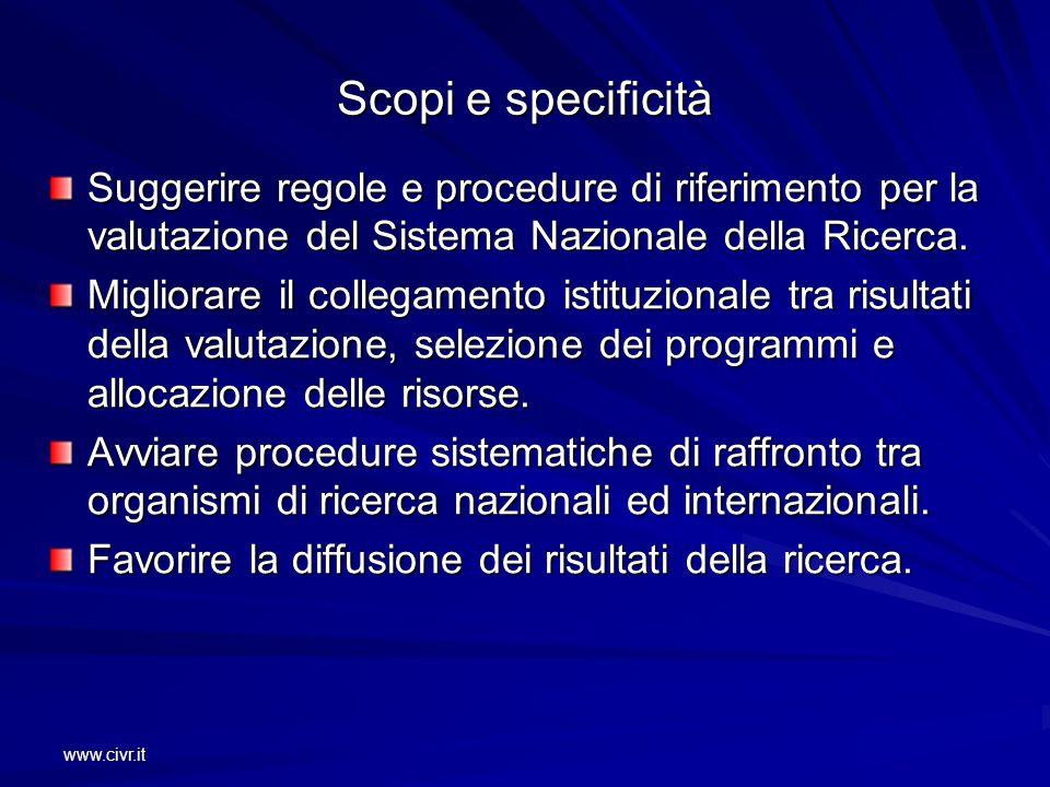 www.civr.it Scopi e specificità Suggerire regole e procedure di riferimento per la valutazione del Sistema Nazionale della Ricerca. Migliorare il coll