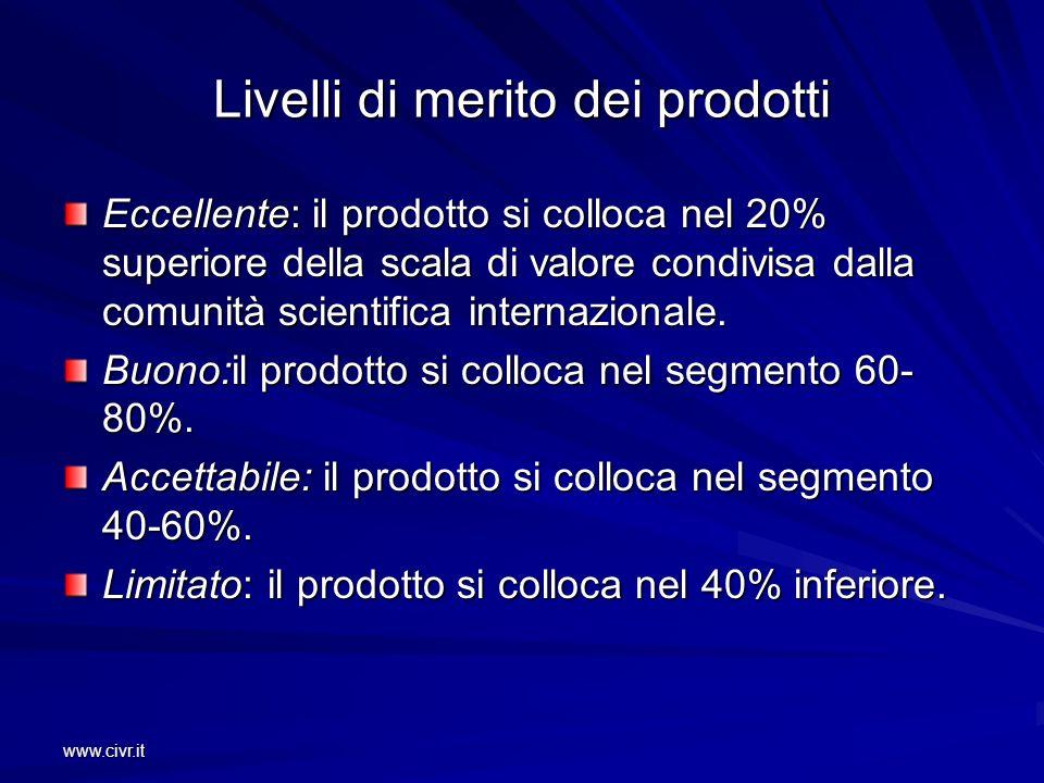 www.civr.it Livelli di merito dei prodotti Eccellente: il prodotto si colloca nel 20% superiore della scala di valore condivisa dalla comunità scienti