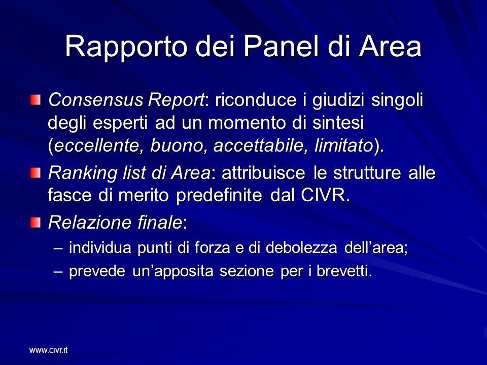 www.civr.it Rapporto dei Panel di Area Consensus Report: riconduce i giudizi singoli degli esperti ad un momento di sintesi (eccellente, buono, accett
