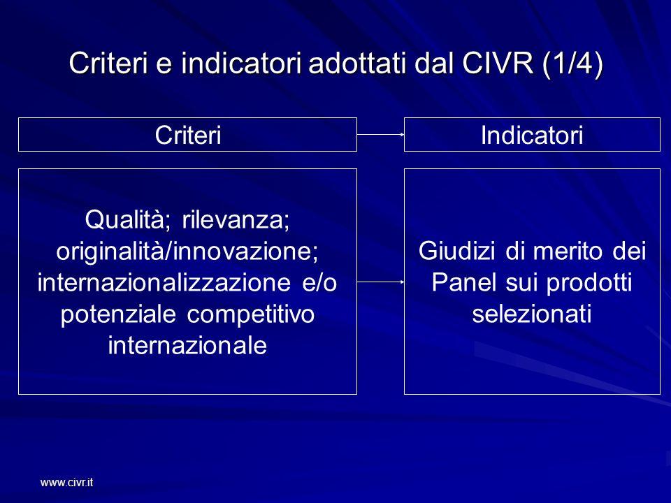 www.civr.it CriteriIndicatori Qualità; rilevanza; originalità/innovazione; internazionalizzazione e/o potenziale competitivo internazionale Giudizi di