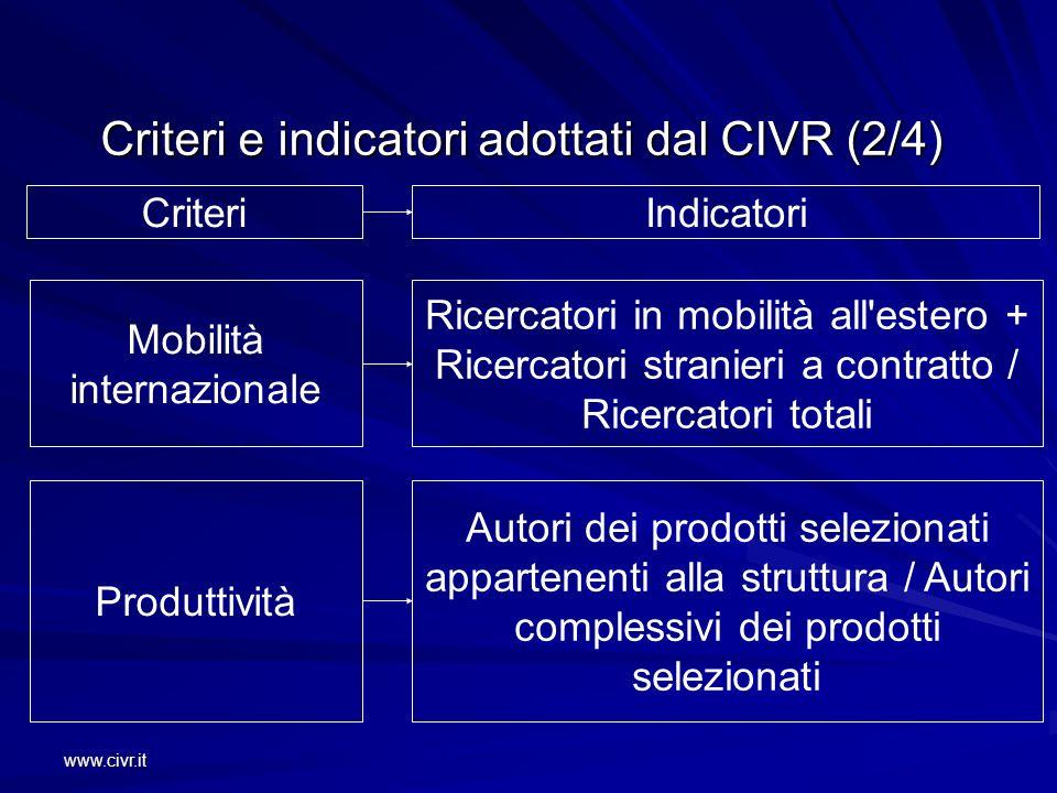 www.civr.it CriteriIndicatori Criteri e indicatori adottati dal CIVR (2/4) Mobilità internazionale Ricercatori in mobilità all'estero + Ricercatori st