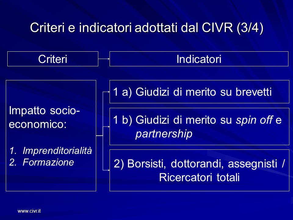 www.civr.it CriteriIndicatori Criteri e indicatori adottati dal CIVR (3/4) Impatto socio- economico: 1. Imprenditorialità 2. Formazione 1 a) Giudizi d