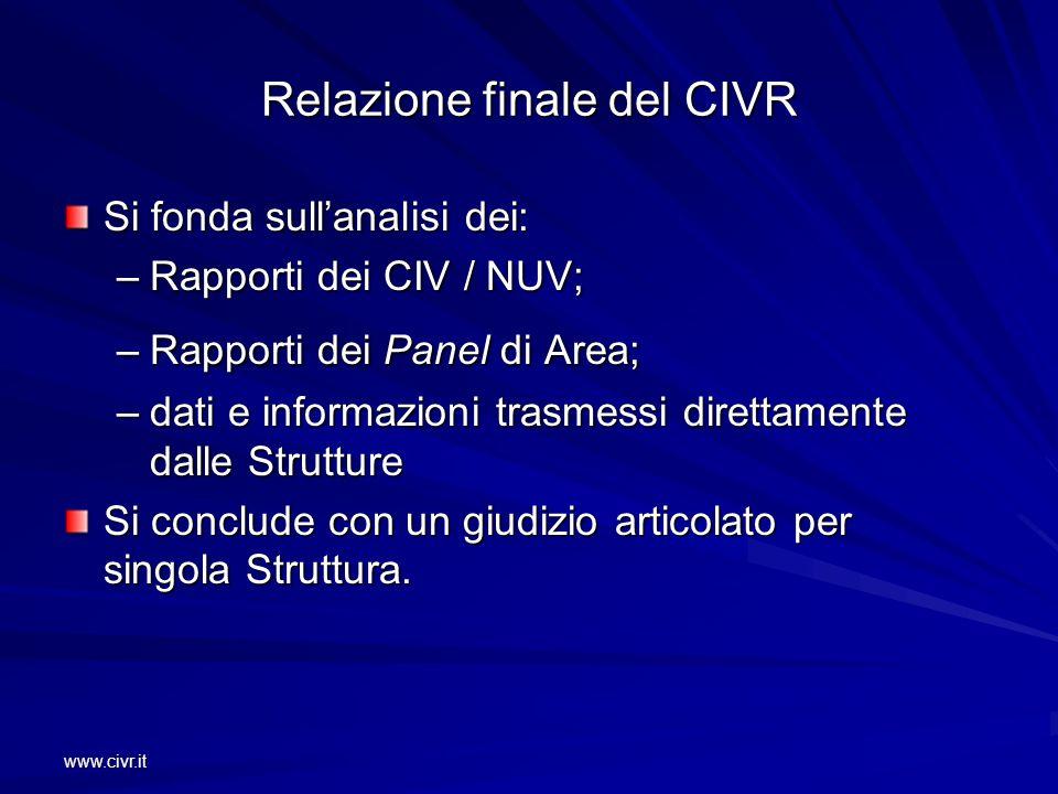www.civr.it Relazione finale del CIVR Si fonda sullanalisi dei: –Rapporti dei CIV / NUV; –Rapporti dei Panel di Area; –dati e informazioni trasmessi d