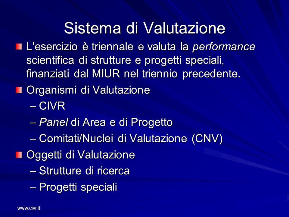 www.civr.it CIVR Strutture di ricercaProgetti speciali Panel di Area e di Progetto Governo Strutture di ricerca Comunità scientifica Giudizi Dati Prodotti