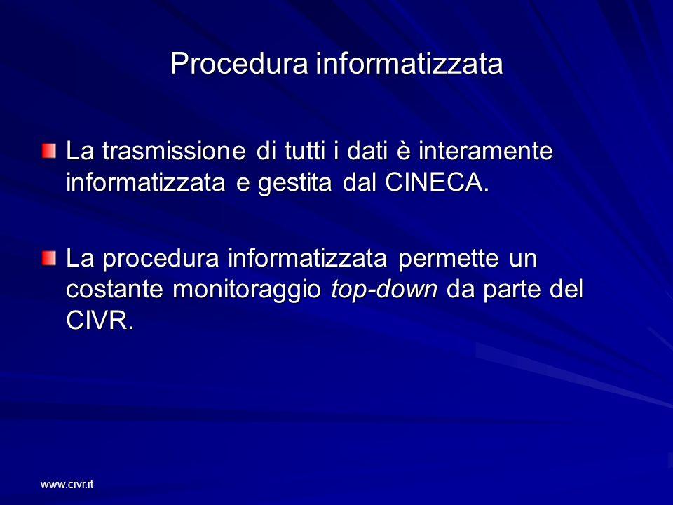 www.civr.it Procedura informatizzata La trasmissione di tutti i dati è interamente informatizzata e gestita dal CINECA. La procedura informatizzata pe