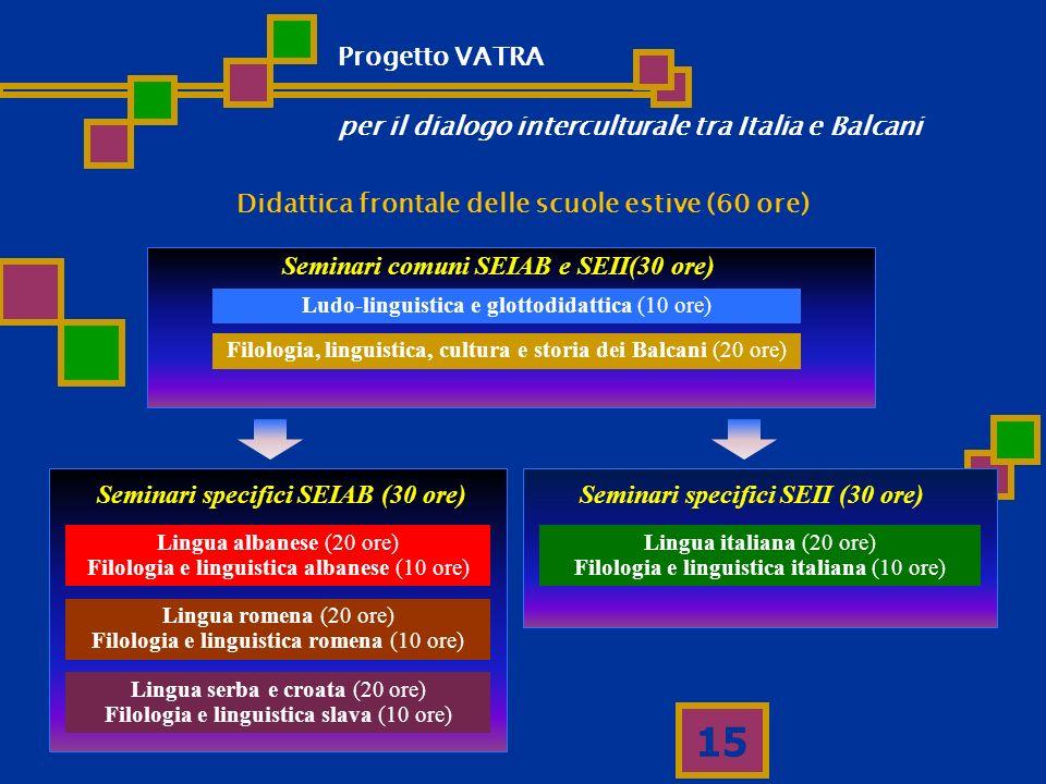 15 Didattica frontale delle scuole estive (60 ore) Seminari specifici SEIAB (30 ore)Seminari specifici SEII (30 ore) Lingua albanese (20 ore) Filologi