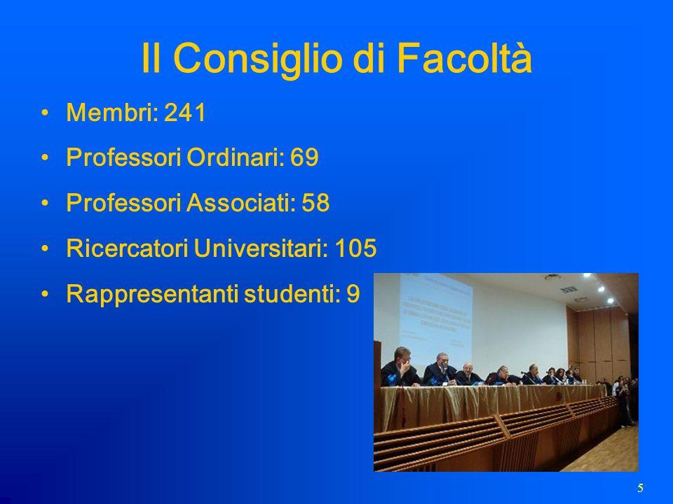 5 Il Consiglio di Facoltà Membri: 241 Professori Ordinari: 69 Professori Associati: 58 Ricercatori Universitari: 105 Rappresentanti studenti: 9