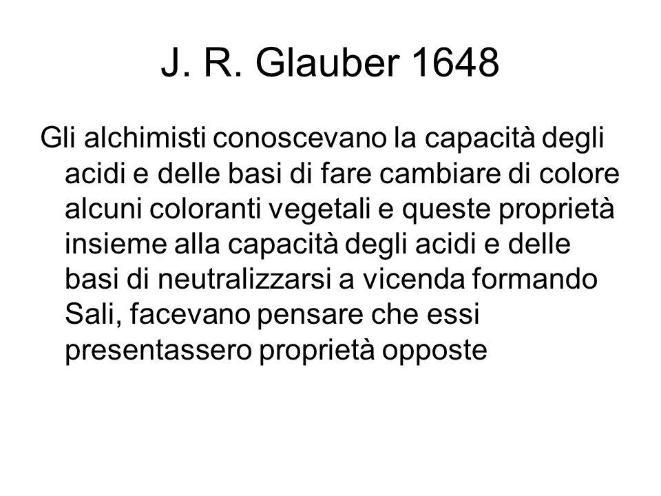 J. R. Glauber 1648 Gli alchimisti conoscevano la capacità degli acidi e delle basi di fare cambiare di colore alcuni coloranti vegetali e queste propr