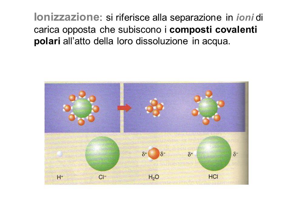 Ionizzazione : si riferisce alla separazione in ioni di carica opposta che subiscono i composti covalenti polari allatto della loro dissoluzione in ac