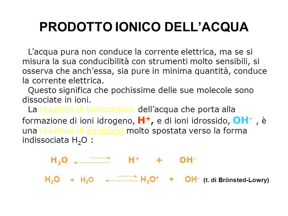 PRODOTTO IONICO DELLACQUA Lacqua pura non conduce la corrente elettrica, ma se si misura la sua conducibilità con strumenti molto sensibili, si osserv