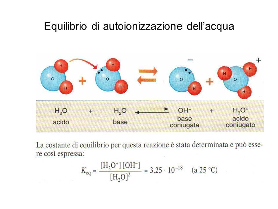 Equilibrio di autoionizzazione dellacqua