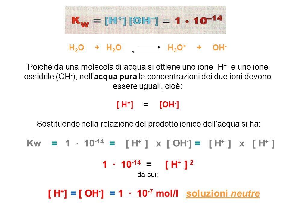 H 2 O + H 2 O H 3 O + + OH - Poiché da una molecola di acqua si ottiene uno ione H + e uno ione ossidrile (OH - ), nellacqua pura le concentrazioni de