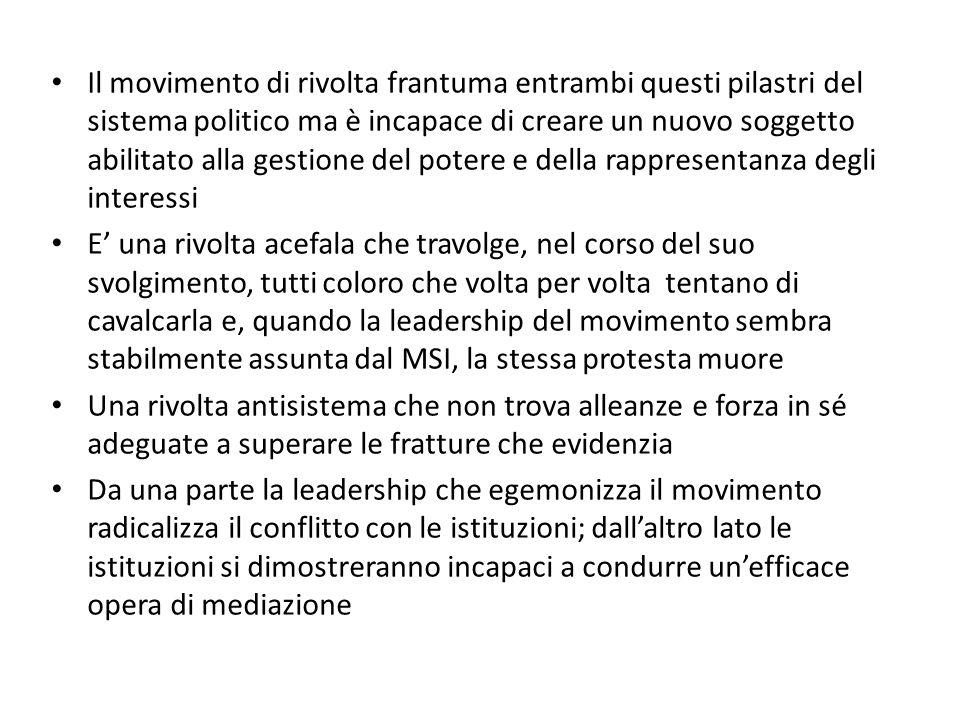 Nelle elezioni immediatamente successive alla rivolta, le politiche del 1972, nella città di Reggio si registra il più alto tasso di partecipazione al voto (91,1%) e di voti validi (88,3%).