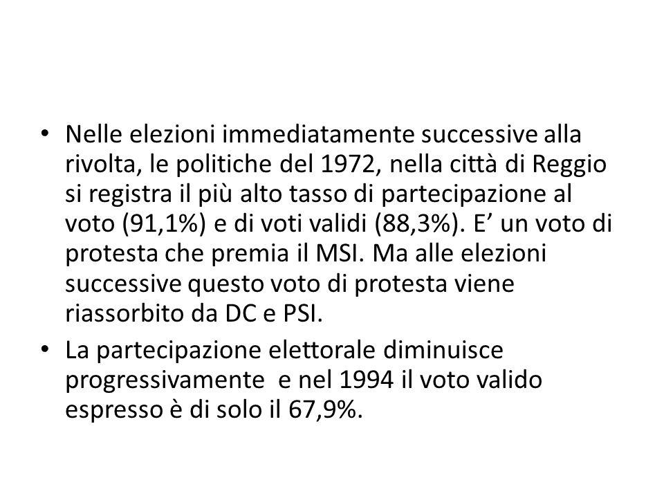 Nelle elezioni immediatamente successive alla rivolta, le politiche del 1972, nella città di Reggio si registra il più alto tasso di partecipazione al