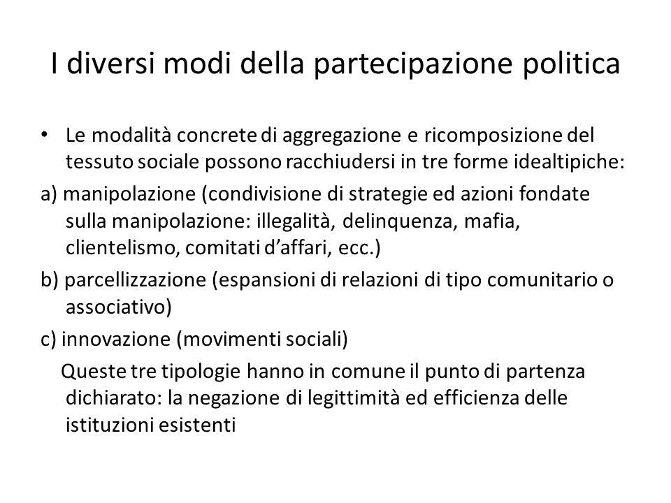 I diversi modi della partecipazione politica Le modalità concrete di aggregazione e ricomposizione del tessuto sociale possono racchiudersi in tre for