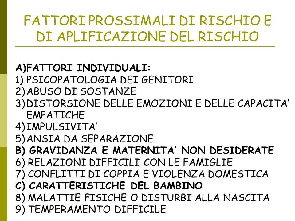 FATTORI PROSSIMALI DI RISCHIO E DI APLIFICAZIONE DEL RISCHIO A)FATTORI INDIVIDUALI: 1)PSICOPATOLOGIA DEI GENITORI 2)ABUSO DI SOSTANZE 3)DISTORSIONE DE