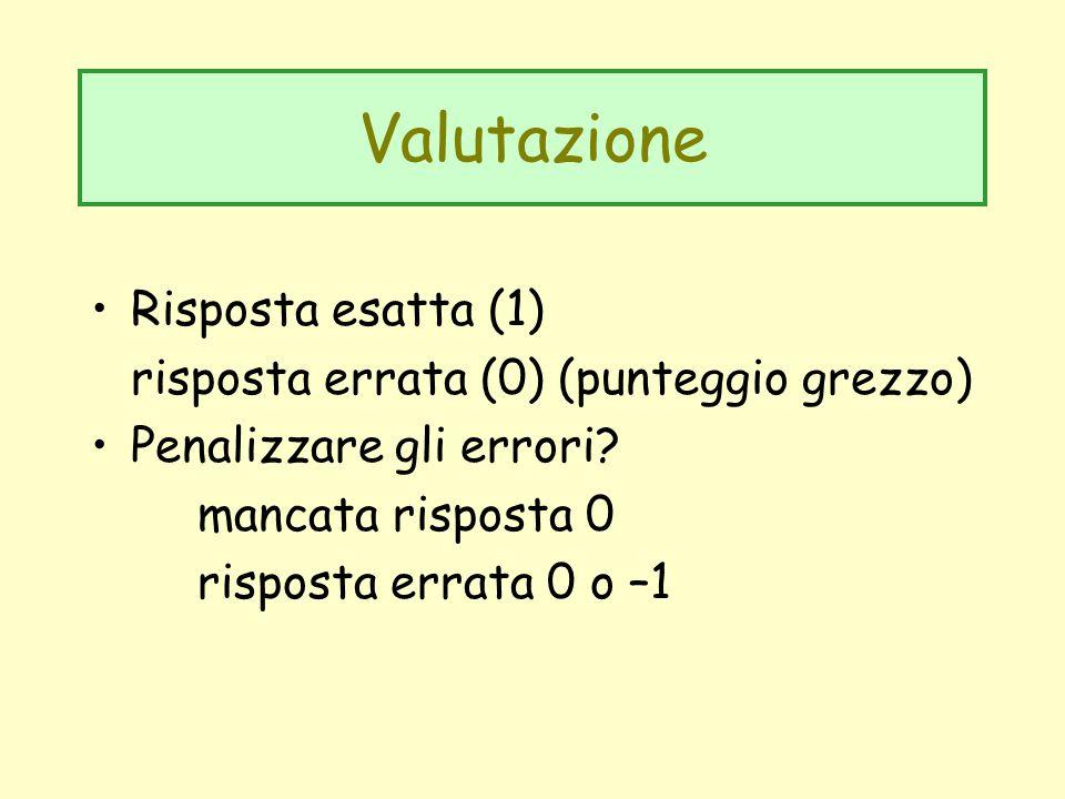 Valutazione Risposta esatta (1) risposta errata (0) (punteggio grezzo) Penalizzare gli errori? mancata risposta 0 risposta errata 0 o –1