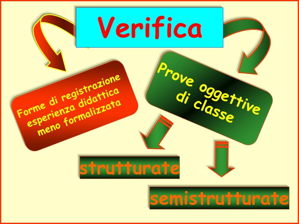 Verifica Forme di registrazione esperienza didattica meno formalizzata Prove oggettive di classe strutturate semistrutturate