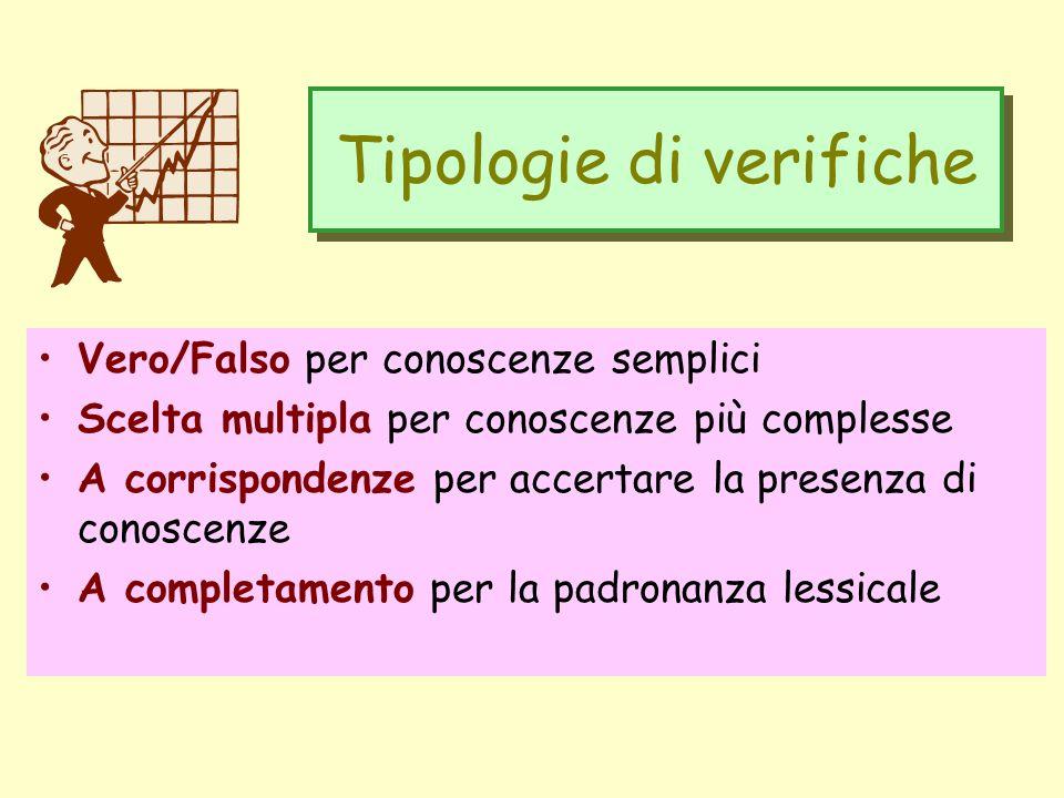 Tipologie di verifiche Vero/Falso per conoscenze semplici Scelta multipla per conoscenze più complesse A corrispondenze per accertare la presenza di c