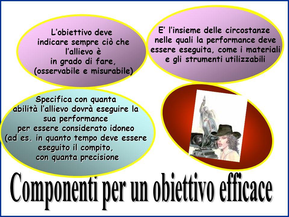 DA RIEMPIRE A FINE COSTRUZIONE U.D.Obiettivi cognitivi Specif.