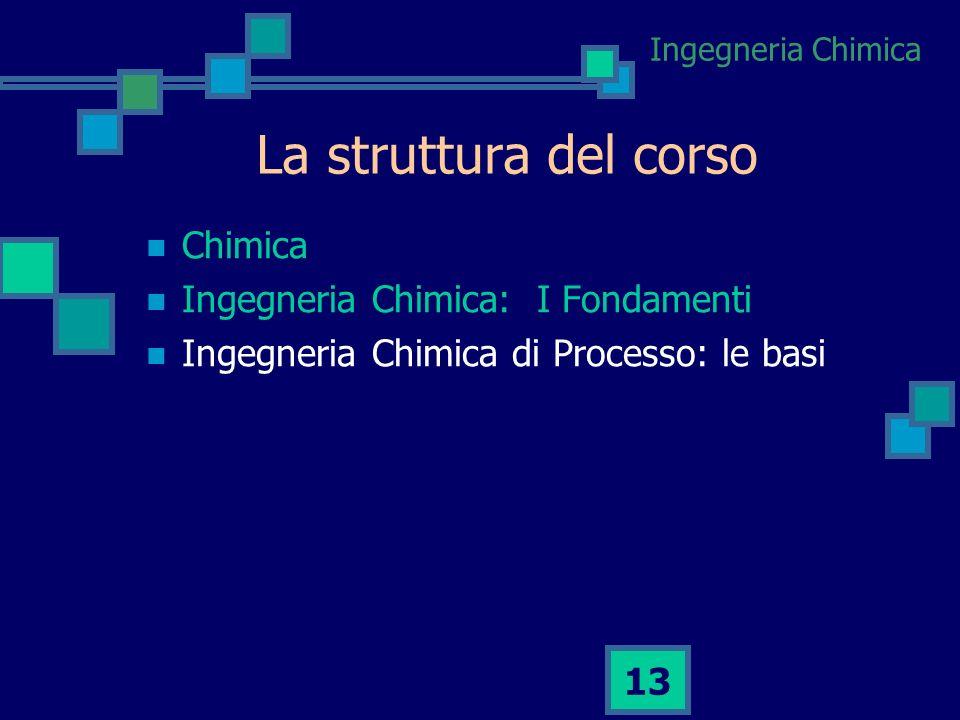 Ingegneria Chimica 12 LEquilibrio Termodinamico Termodinamica 2: Le miscele Introduzione allIngegneria Chimica: Bilanci di Materia ed Energia Termodin