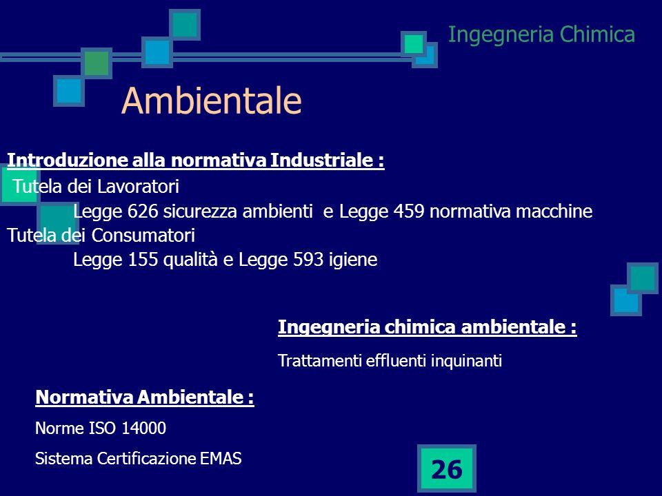 Ingegneria Chimica 25 Agro-alimentare-biotecnologico Introduzione alla normativa Industriale : Tutela dei Lavoratori Legge 626 sicurezza ambienti e Le