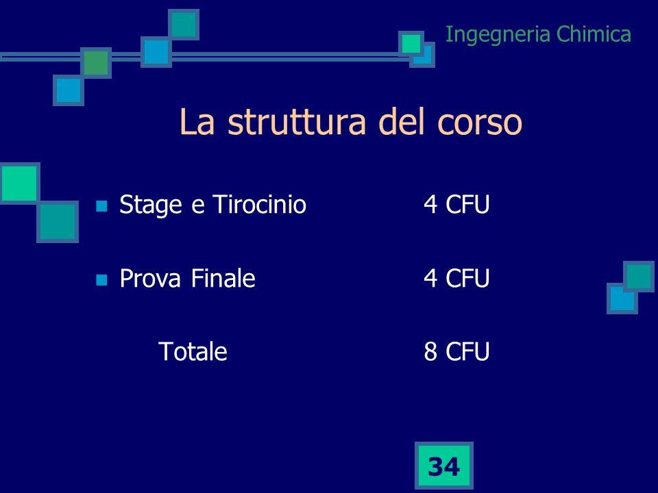 Ingegneria Chimica 33 La struttura del corso Chimica Ingegneria Chimica: I Fondamenti Ingegneria Chimica di Processo: basi Ingegneria Chimica di Proce