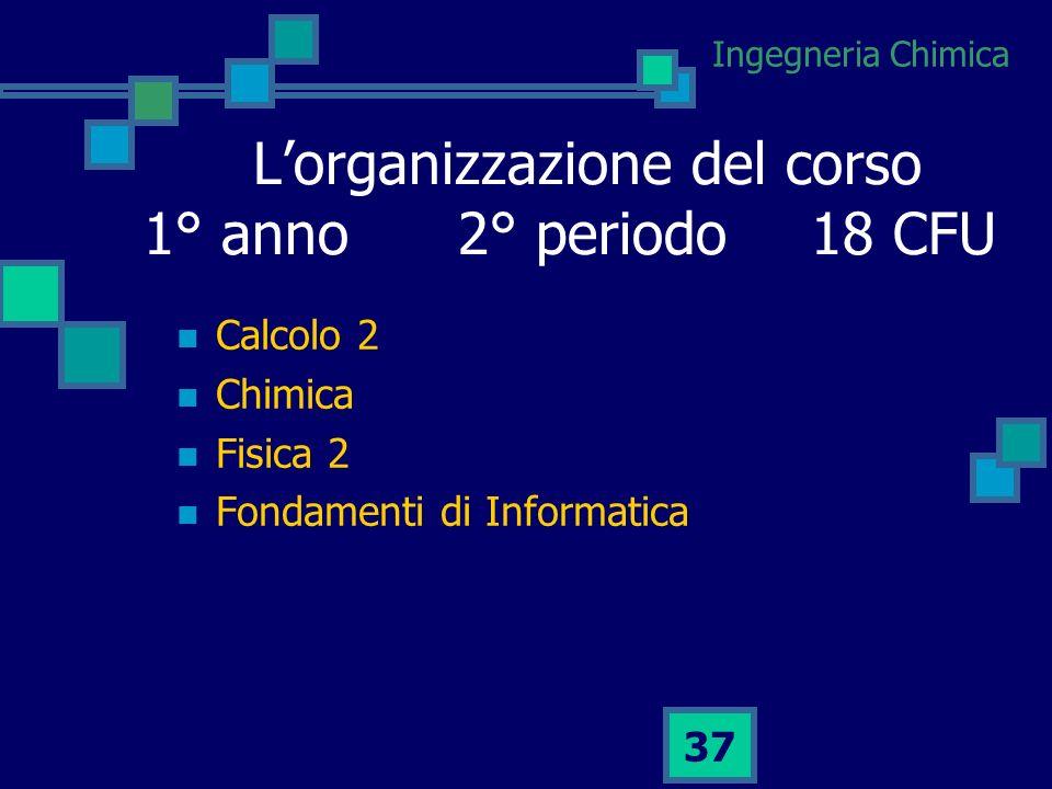Ingegneria Chimica 36 Lorganizzazione del corso 1° anno 1° periodo 20 CFU Calcolo 1 Algebra Lineare Fisica 1 Introduzione allInformatica Inglese (3 CF