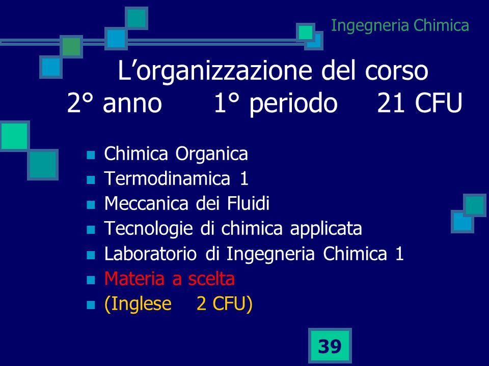Ingegneria Chimica 38 Lorganizzazione del corso 1° anno 3° periodo 21 CFU Calcolo 3 Chimica 2 Disegno Tecnico Industriale Tecnologie di chimica applic