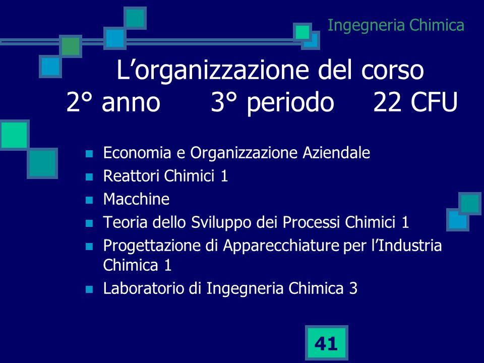 Ingegneria Chimica 40 Lorganizzazione del corso 2° anno 2° periodo 19 CFU Elettrotecnica Termodinamica 2 Trasporto di Calore e Materia Laboratorio di