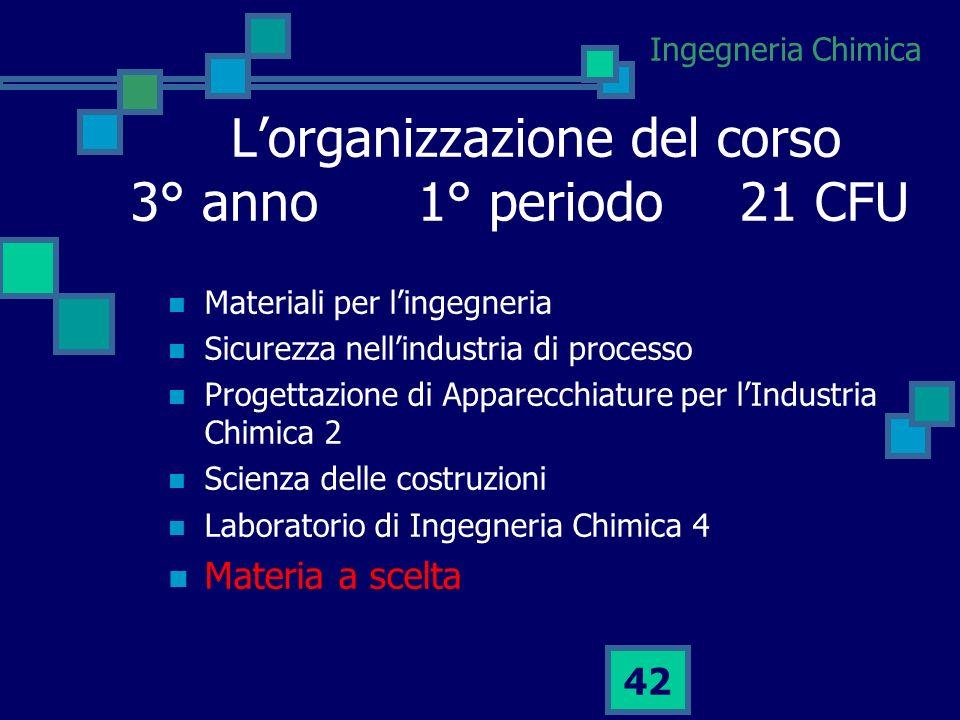 Ingegneria Chimica 41 Lorganizzazione del corso 2° anno 3° periodo 22 CFU Economia e Organizzazione Aziendale Reattori Chimici 1 Macchine Teoria dello