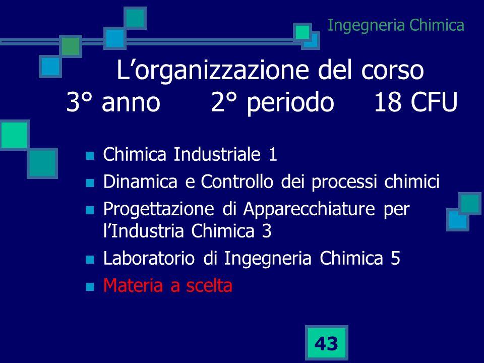 Ingegneria Chimica 42 Lorganizzazione del corso 3° anno 1° periodo 21 CFU Materiali per lingegneria Sicurezza nellindustria di processo Progettazione