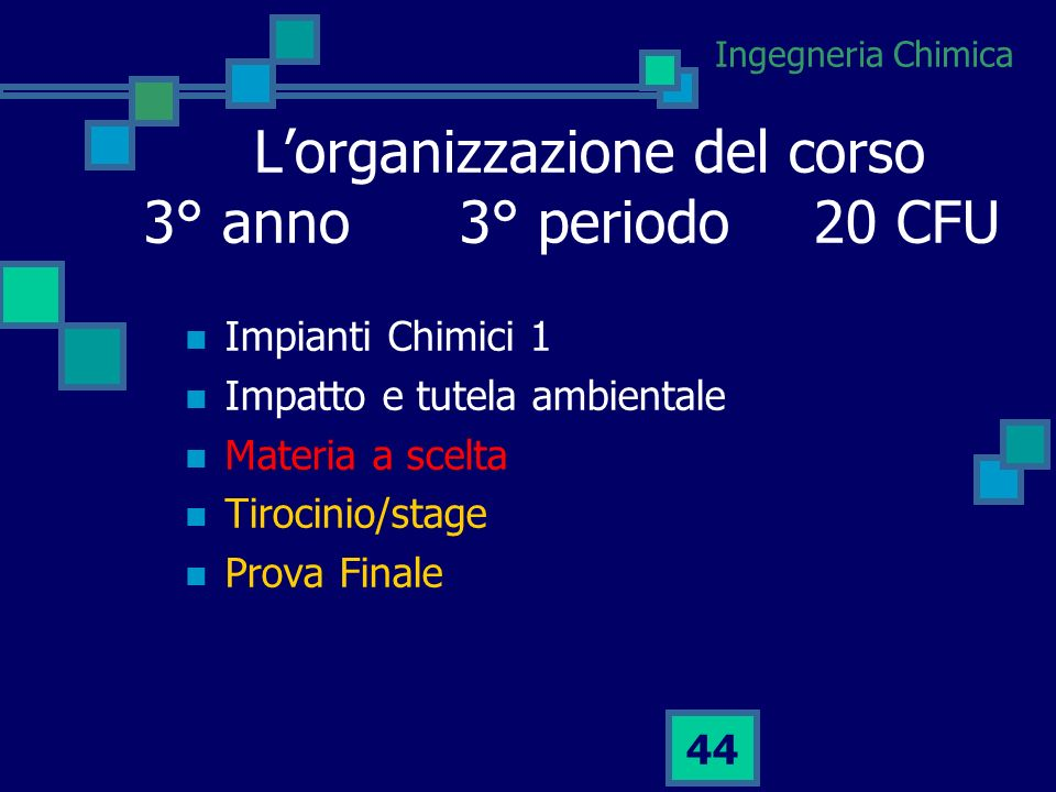 Ingegneria Chimica 43 Lorganizzazione del corso 3° anno 2° periodo 18 CFU Chimica Industriale 1 Dinamica e Controllo dei processi chimici Progettazion