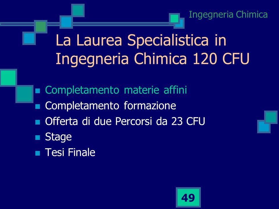 Ingegneria Chimica 48 Laurea Specialistica in Ingegneria Chimica Iscrizione sub condicione con 140 CFU al 1 ottobre Inserimento nel Piano di Studi di