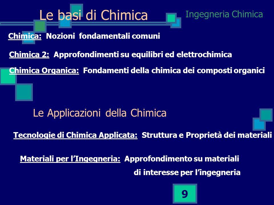 Ingegneria Chimica 8 La struttura del corso Chimica Chimica 24 CFU Chimica Organica5 CFU Tecnologie di Chimica Applicata5 CFU Materiali per lingegneri