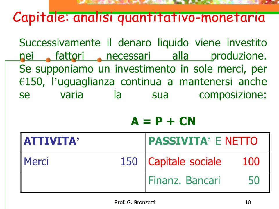 Prof. G. Bronzetti10 Successivamente il denaro liquido viene investito nei fattori necessari alla produzione. Se supponiamo un investimento in sole me