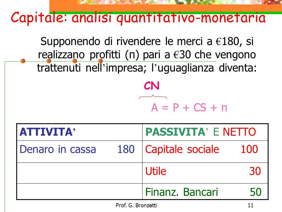 Prof. G. Bronzetti11 Supponendo di rivendere le merci a 180, si realizzano profitti (π) pari a 30 che vengono trattenuti nell impresa; l uguaglianza d