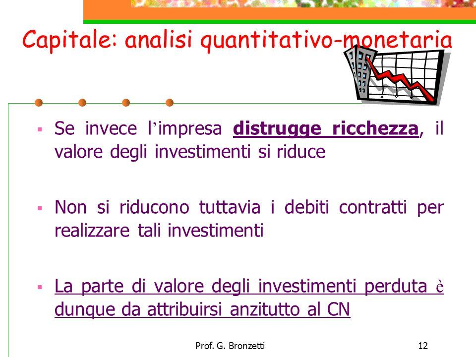 Prof. G. Bronzetti12 Se invece l impresa distrugge ricchezza, il valore degli investimenti si riduce Non si riducono tuttavia i debiti contratti per r