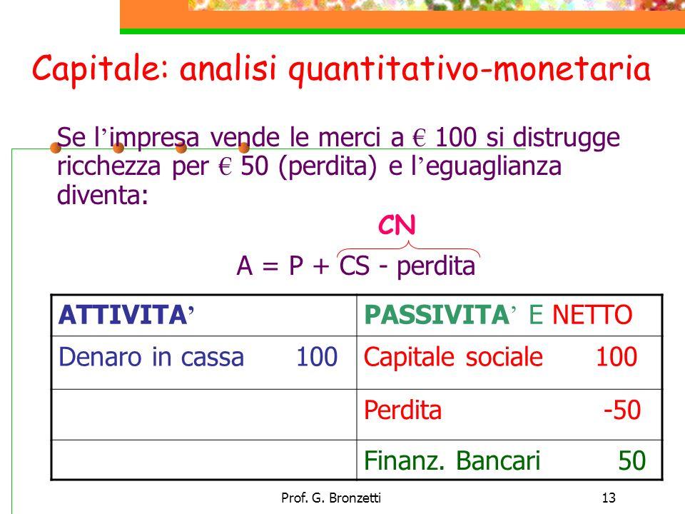 Prof. G. Bronzetti13 Se l impresa vende le merci a 100 si distrugge ricchezza per 50 (perdita) e l eguaglianza diventa: A = P + CS - perdita ATTIVITA