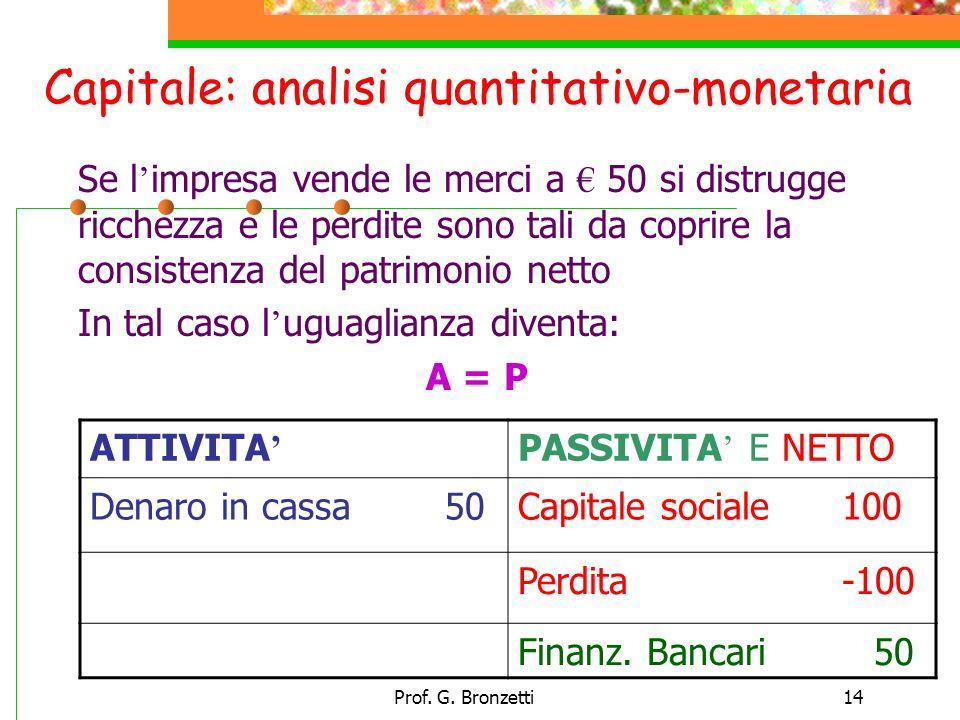 Prof. G. Bronzetti14 Se l impresa vende le merci a 50 si distrugge ricchezza e le perdite sono tali da coprire la consistenza del patrimonio netto In