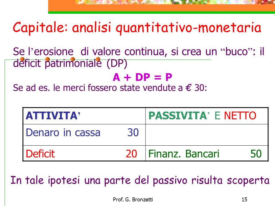 Prof. G. Bronzetti15 Se l erosione di valore continua, si crea un buco : il deficit patrimoniale (DP) A + DP = P Se ad es. le merci fossero state vend